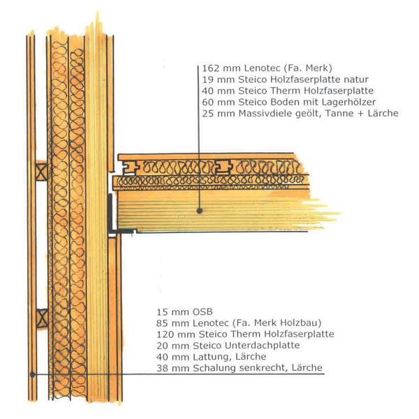 Holzbau detail decke  Bayerisches Institut für nachhaltige Entwicklung: Haus21